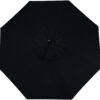 Black Umbrella Fabric